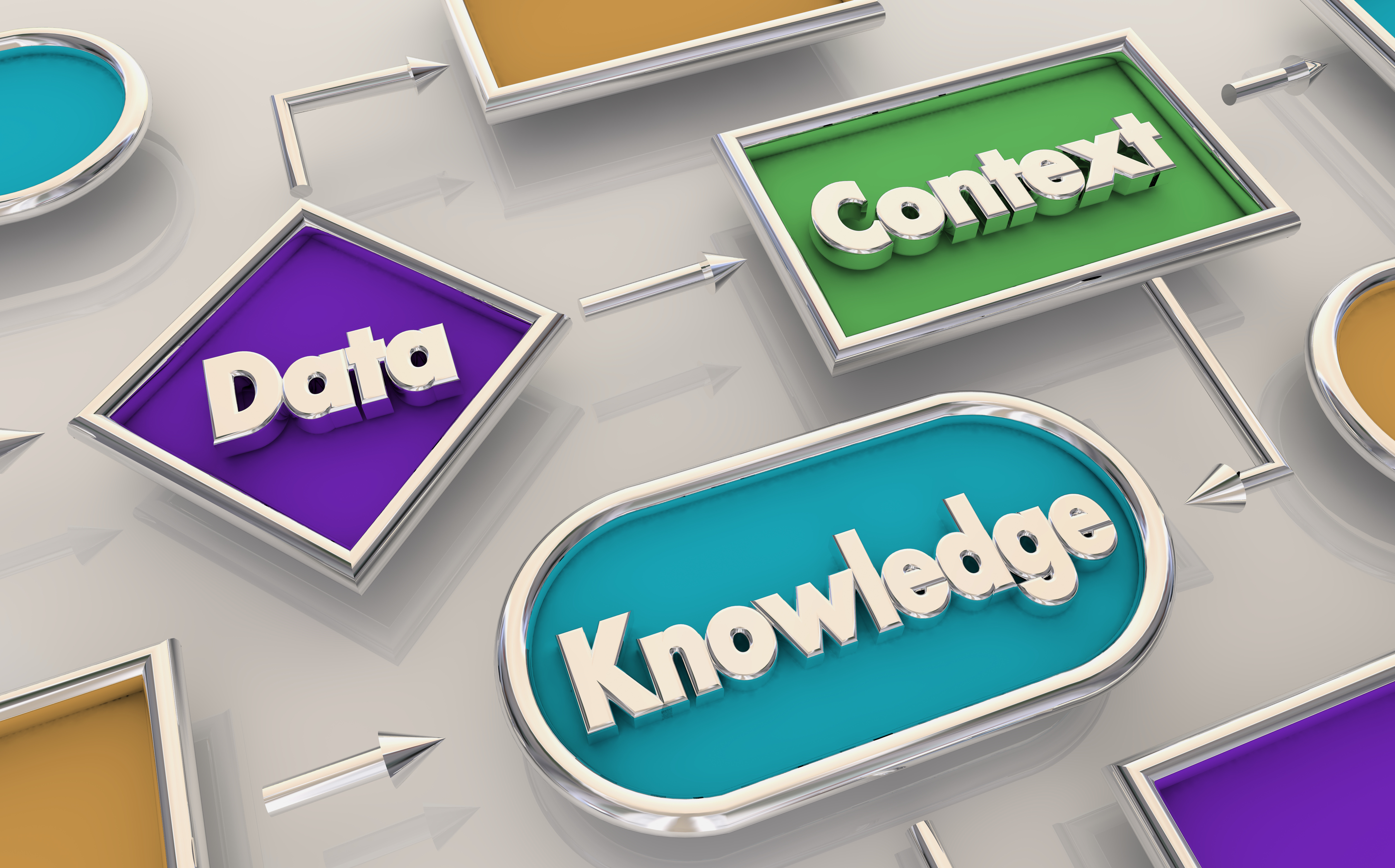 Data - Context - Knowledge