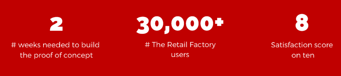 Results The Retail Factory use case