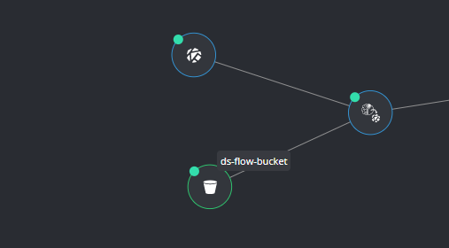 Quickly run your pipeline thanks to Kubeflow and MinIO buckets